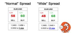 Forex price action scalping strategy